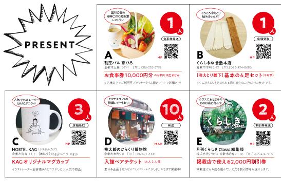 Classs9月号(Vol.117)読者プレゼント